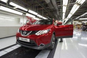 Nissan Qashqai | �wietna sprzeda�