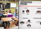Reforma o�wiatowa PiS w pigu�ce. Jakie zmiany czekaj� uczni�w i nauczycieli? Wyliczamy