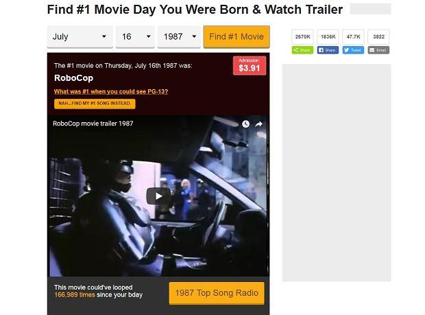 Filmowy hit w dniu narodzin
