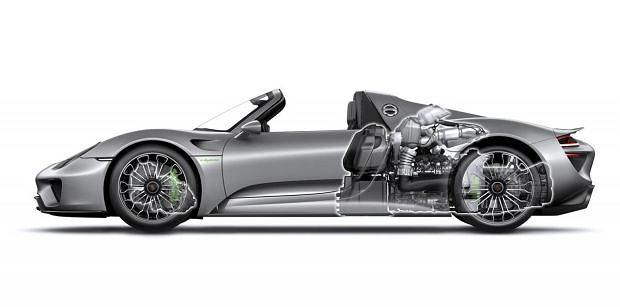 Porsche 918 Spyder | Technologiczny majstersztyk