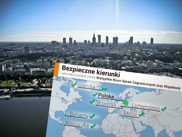 """Raport brytyjskiego MSZ: """"Polska najbezpieczniejszym krajem na �wiecie"""""""