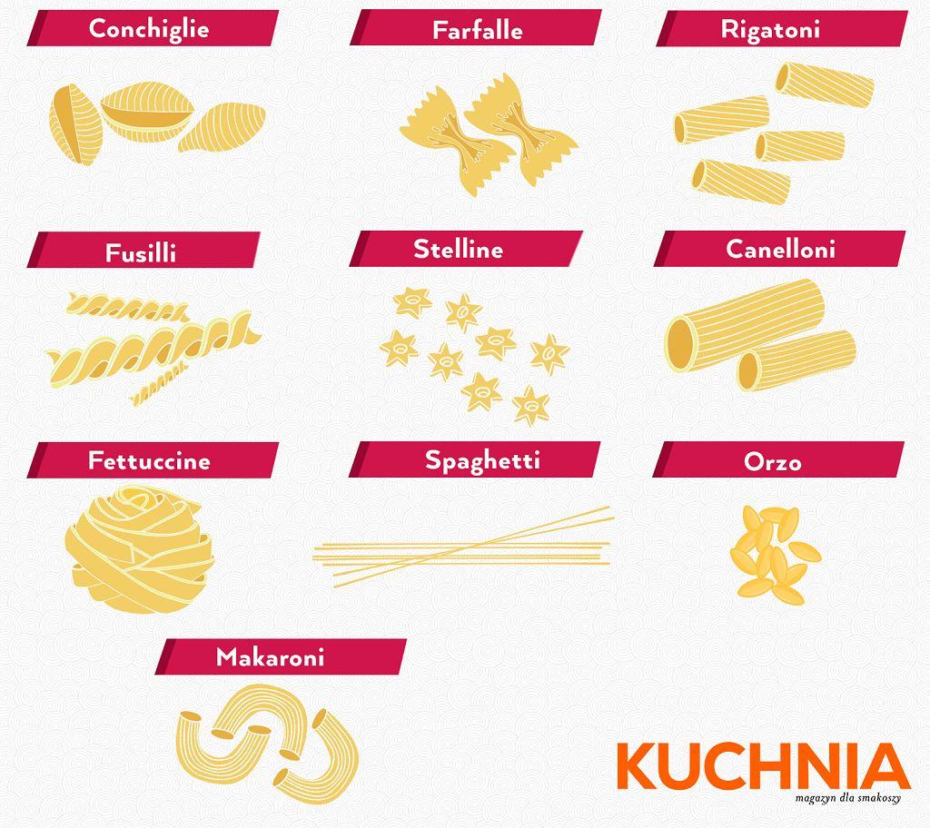 Zazwyczaj sięgasz po spaghetti lub penne? Poznaj różne rodzaje makaronów i ich zastosowanie w kuchni