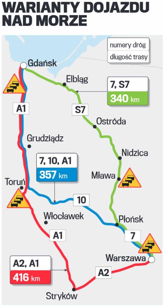 Autostrad� d�ugo i drogo. Kt�r�dy z Warszawy nad morze?