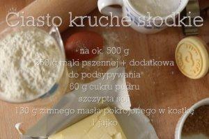 Kruche ciasto - przepis podstawowy