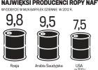 Ameryka�ska ropa zn�w p�jdzie w �wiat? B�dzie ta�sza benzyna?