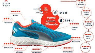 Puma Ignite Ultimate