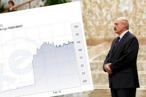 Kryzys na Bia�orusi. �rednie zarobki s� ni�sze ni� polskie emerytury