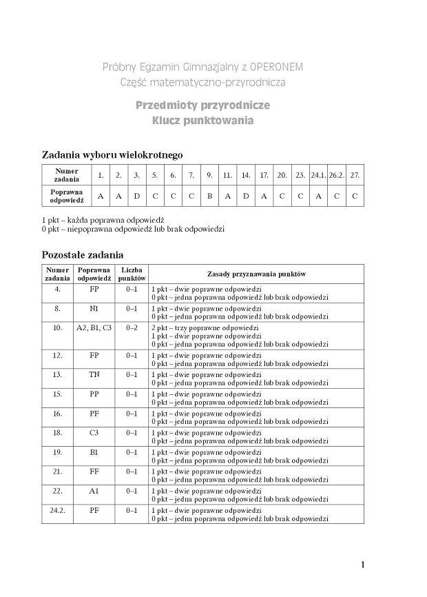 Próbny egzamin gimnazjalny z Operonem 2016/2017. PRZEDMIOTY PRZYRODNICZE - klucz odpowiedzi