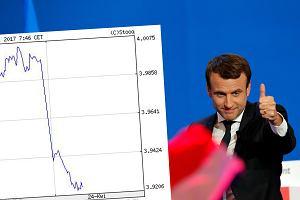 Euro umacnia się po wyborach we Francji. Dobre wieści też dla frankowiczów w Polsce