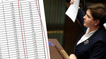 Premier Beata Szydło podczas 30. Posiedzenia Sejmu VIII Kadencji