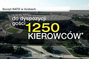 Szczyt NATO w liczbach