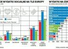 Marek Borowski: Polski socjal nie jest rozpasany