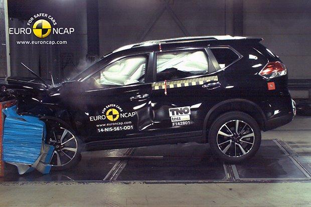 Nowe testy zderzeniowe Euro NCAP