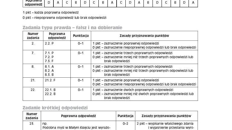 Próbny egzamin gimnazjalny z Operonem, polski, odpowiedzi 1