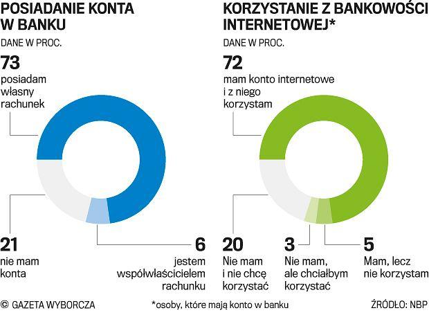 bankowosc1
