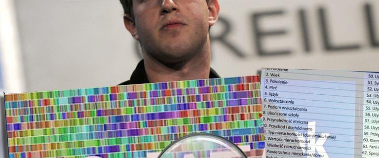Facebook, Google, Microsoft,  serwisy internetowe zbierają o tobie masę danych. Co wiedzą i czy ta wiedza jest groźna?