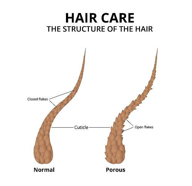 Olejowanie z Nanoil - sekret pięknych włosów
