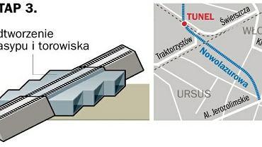 Trzeci etap instalowania tunelu między Włochami a Ursusem