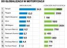 B�dzie pomoc dla zwolnionych przez Fiata w Polsce