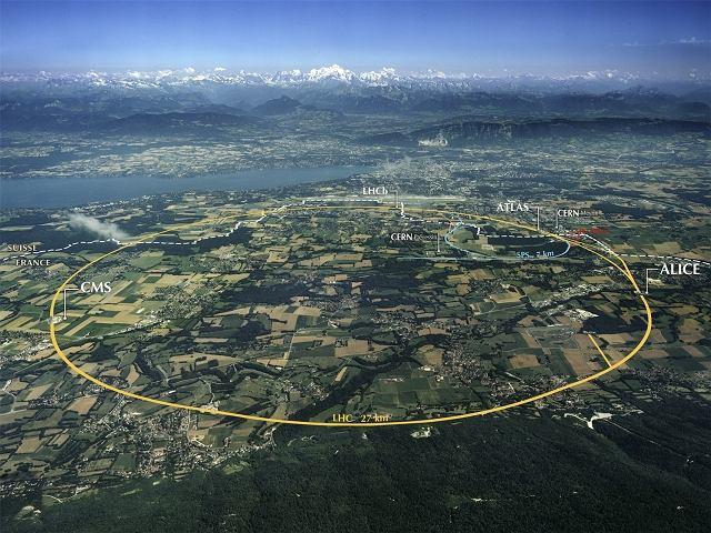 LHC - Large Hadron Collider