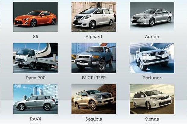 Co Produkuje Toyota