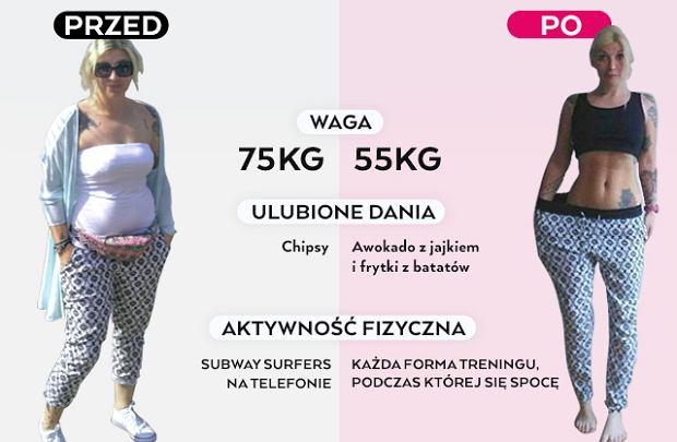 Joanna schudła 20 kg. Teraz do działania motywuje innych.