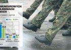 Cudowne uzdrowienia w armii. Przez zmian� kwoty chorobowego