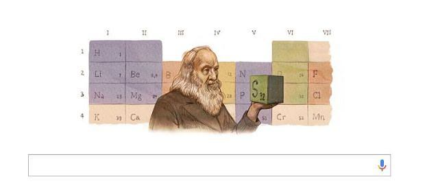 Dmitrij Mendelejew na GOOGLE DOODLE