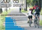 Miasta na dw�ch k�kach. Finanse, polityka i rower w samorz�dzie