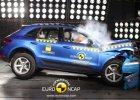 Euro NCAP | 12 nowych testów