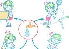 Rozwi�� problem nietrzymania moczu