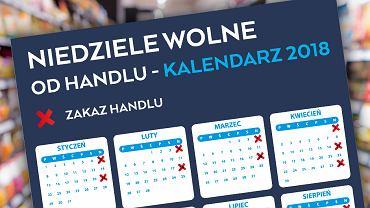 Zakaz handlu w niedzielę - wersja nieprzegłosowana przez Sejm