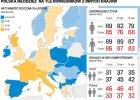 Raport o polskich nastolatkach. Co pi�ty 15-latek uprawia� seks, co czwarty pali� marihuan�
