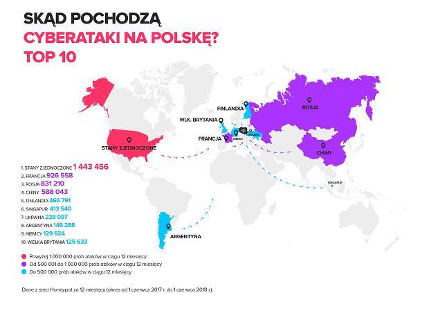 Źródła cyberataków na Polskę w okresie czerwiec 2017 - czerwiec 2018
