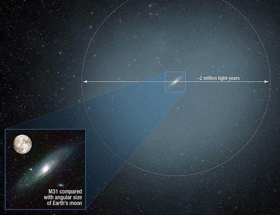 Zdjęcie numer 3 w galerii - Katastrofa nadciągnie szybciej. Potężna Andromeda już się wbija w Drogę Mleczną