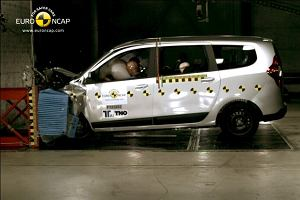 Euro NCAP | Nowe testy