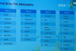 MŚ 2014. FIFA ustaliła koszyki przed piątkowym losowaniem