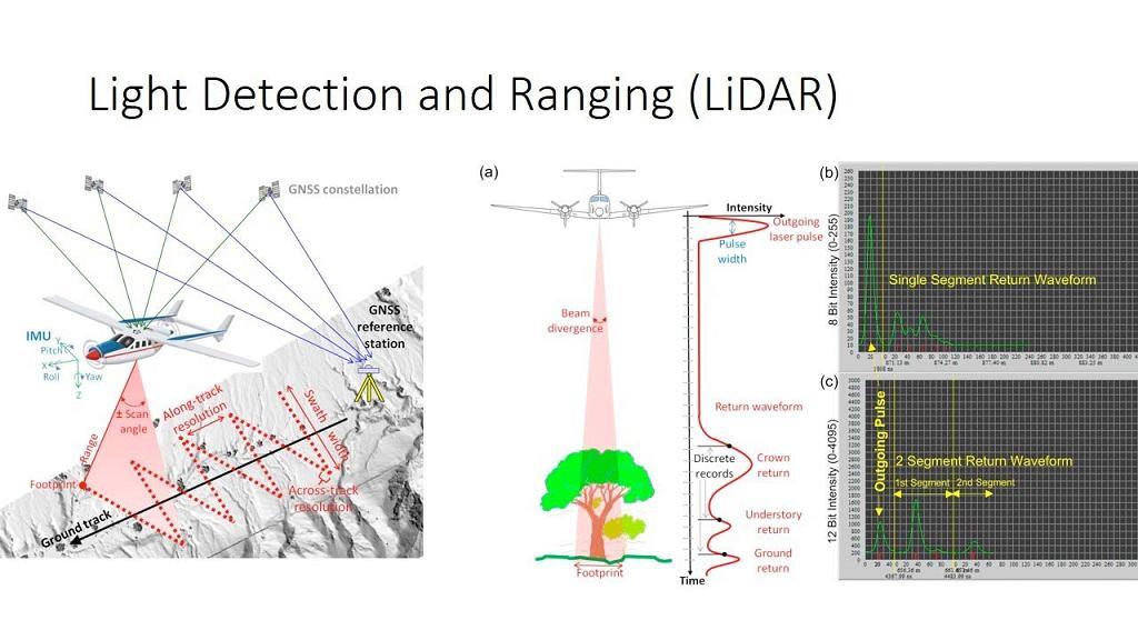 z22981628IH,Technologia-skanowania-laser