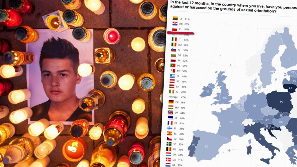 Samobójstwo Kacpra z Gorczyna