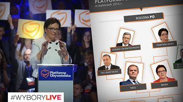 Infografika wyborcza - PO
