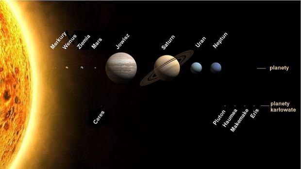 W Uk�adzie S�onecznym mog� ukrywa� si� jeszcze dwie planety. Wi�ksze od Ziemi