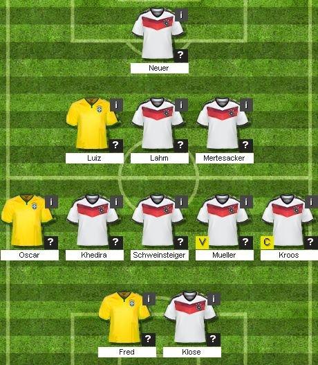 Drużyna Sport.pl na ostatnią kolejkę Wygraj Mundial