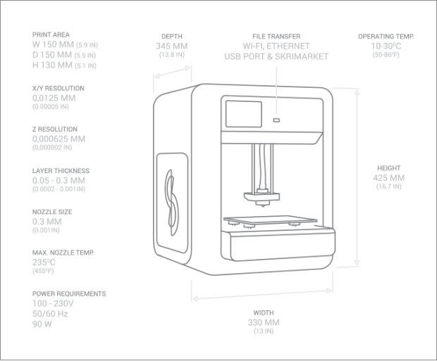 Specyfikacja techniczna drukarki