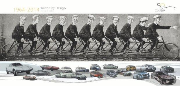50 lat studia projektowego Opla