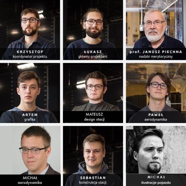 Zespół Hyper Poland