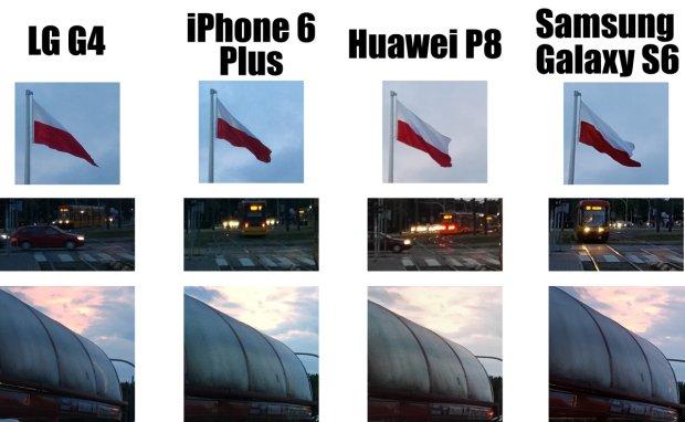 Porównanie detali na zdjęciu