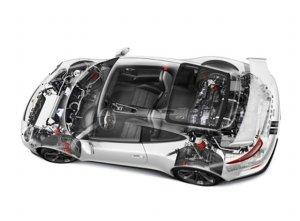 Porsche 911 GT3   Wideo   Aktywna tylna oś