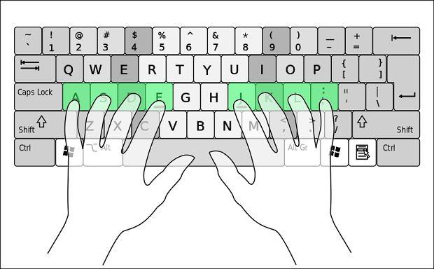 Bezwzrokowe pisanie - układ palców na klawiaturze