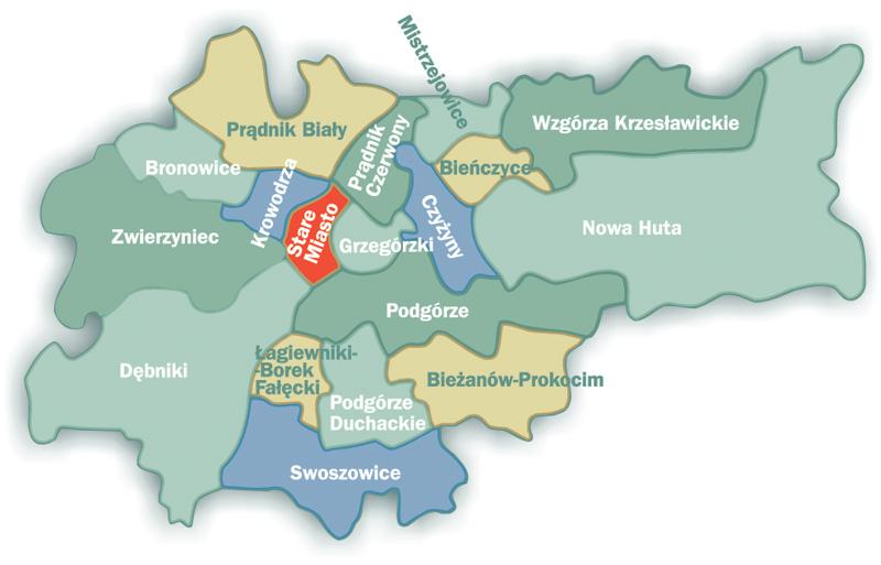 Krakow districts