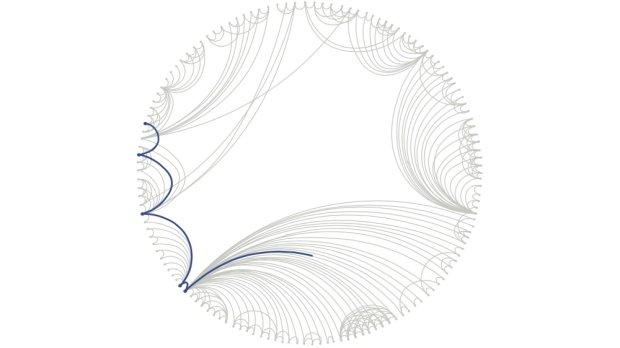 Graficzna analiza stopni oddalenia na Facebooku